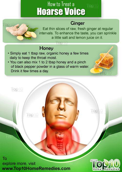 Home Remedies Hoarse Voice Laryngitis