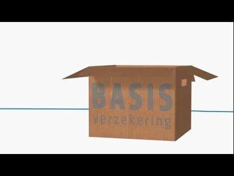 Zorgverzekering | Basispakket | Aanvullende Verzekering | Restitutiepolis | Naturapolis | Nominale Premie | Inkomensafhankelijke Premie | Ziektekosten | Eigen Risico | Zorgtoeslag