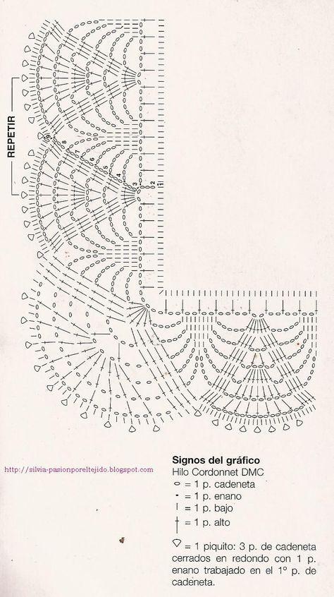 pasión por el tejido: Mantillas para bebé   crochet   Pinterest ...