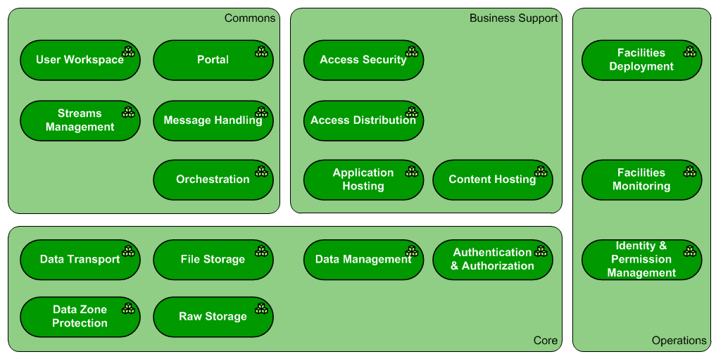 Open Infrastructure Architecture Repository (OIAr). This ...