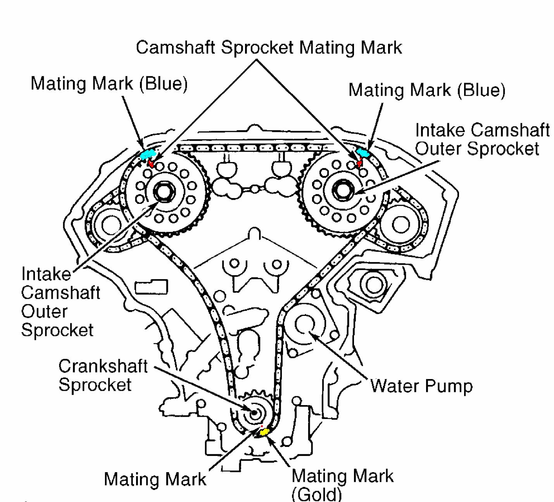 Timing Diagram Of Nissan Pathfinder Model
