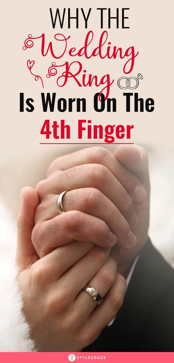Ever Wondered Why The Wedding Ring Is Worn On The 4th Finger Here S Why In 2020 Wedding Rings Wedding Good Morning Love