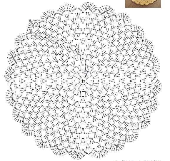 patrón alfombra de trapillo | Trapilleando | Pinterest | Crochet ...