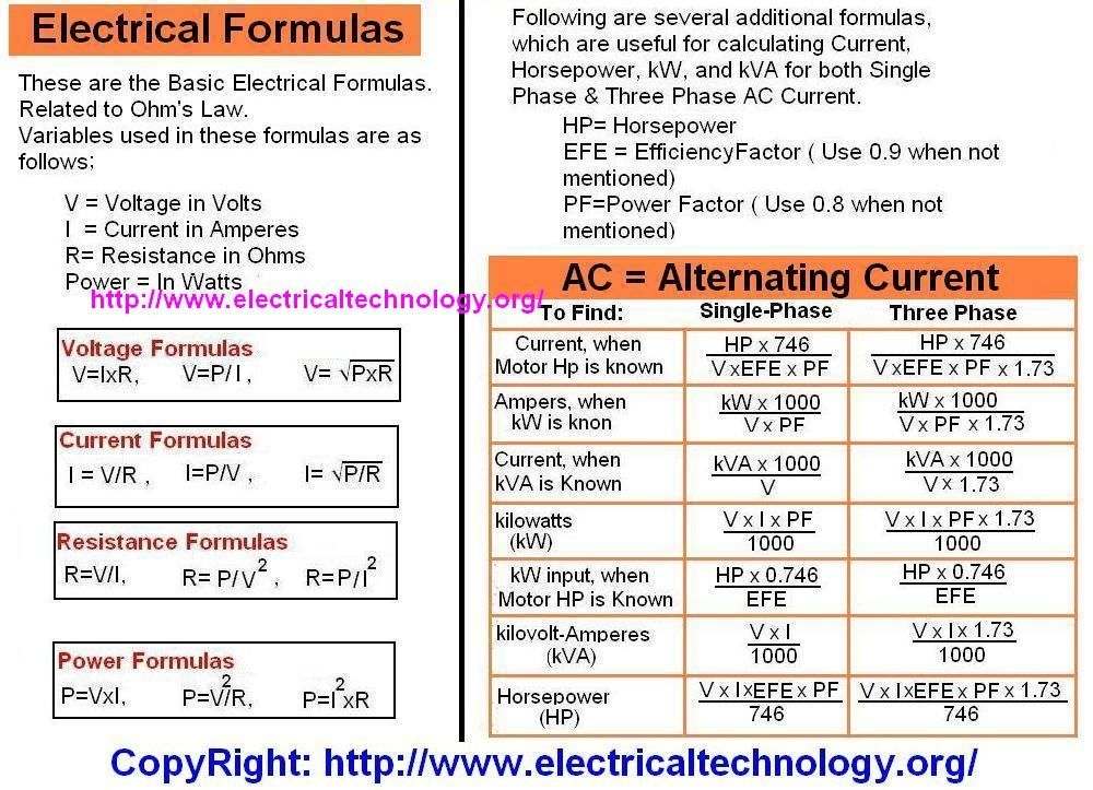 Electrical Formulas AC & DC Circuits (Single-φ & 3-φ) | Power formula,  Electricity, Dc circuitPinterest