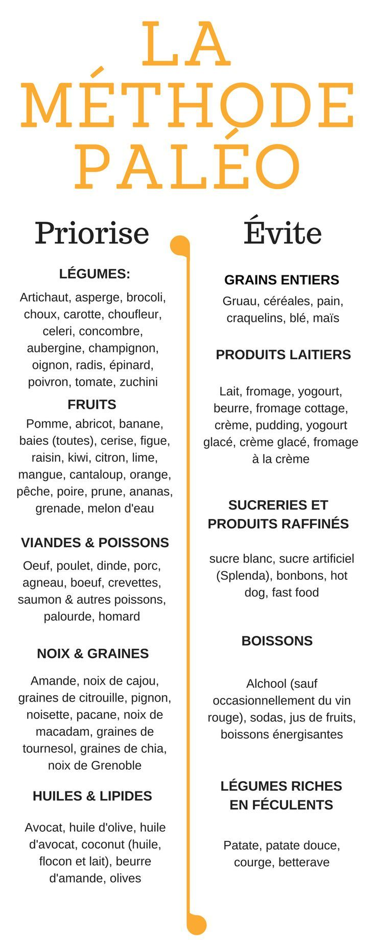 Detoxionis peau