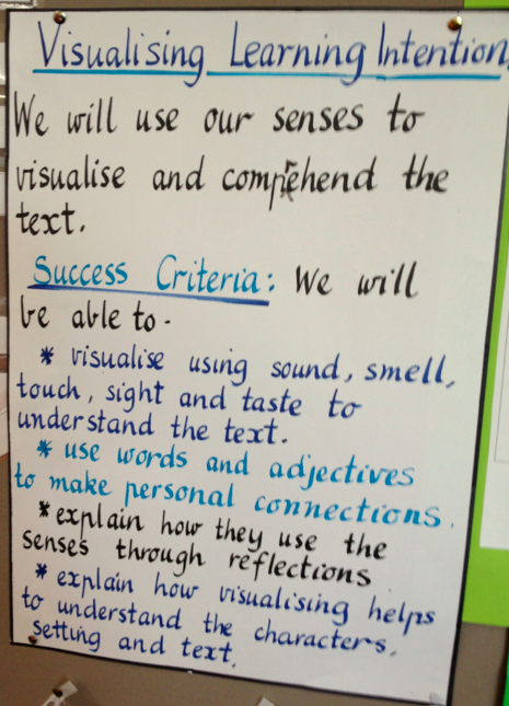 000 Learning Intentions & Success Criteria Visualising