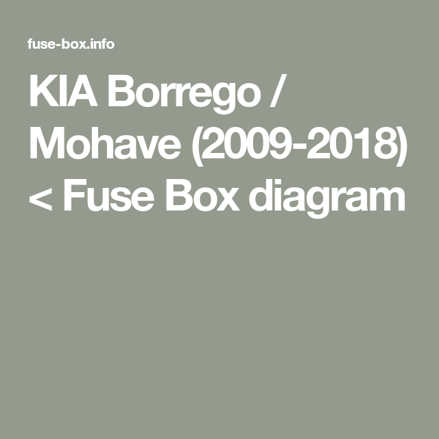 ad1528783cba2387e9ae9aa926310e23 kia borrego mohave (2009 2018) \u003c fuse box diagram car