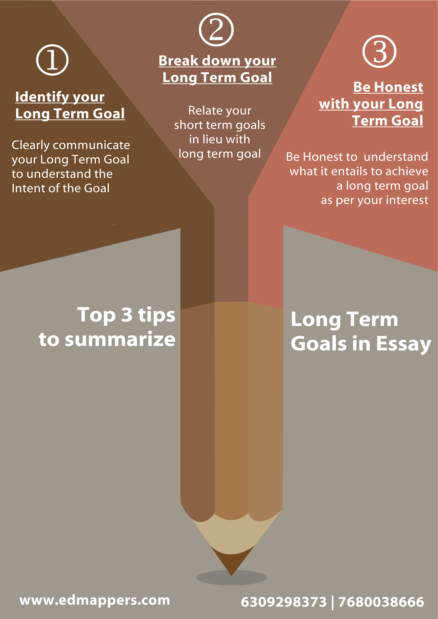 Top 3 Tip To Summarize Your Long Term Goal In Essay Edmapper Career Advisor Planning Short And