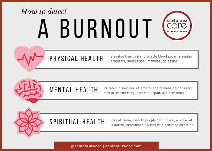 What Is Mental Burnout Acupuncture Massage Therapy Physical Health