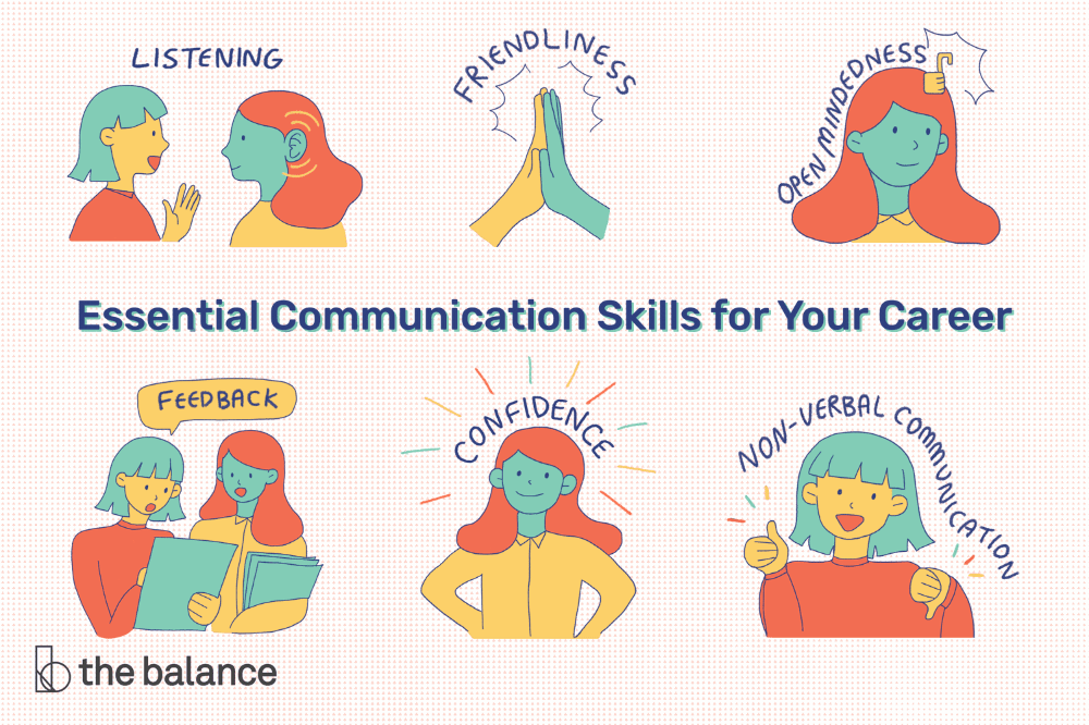 Here Are The Top 10 Communication Skills That Employers Look For And Tips For How Effective Communication Skills Workplace Communication Communication Skills