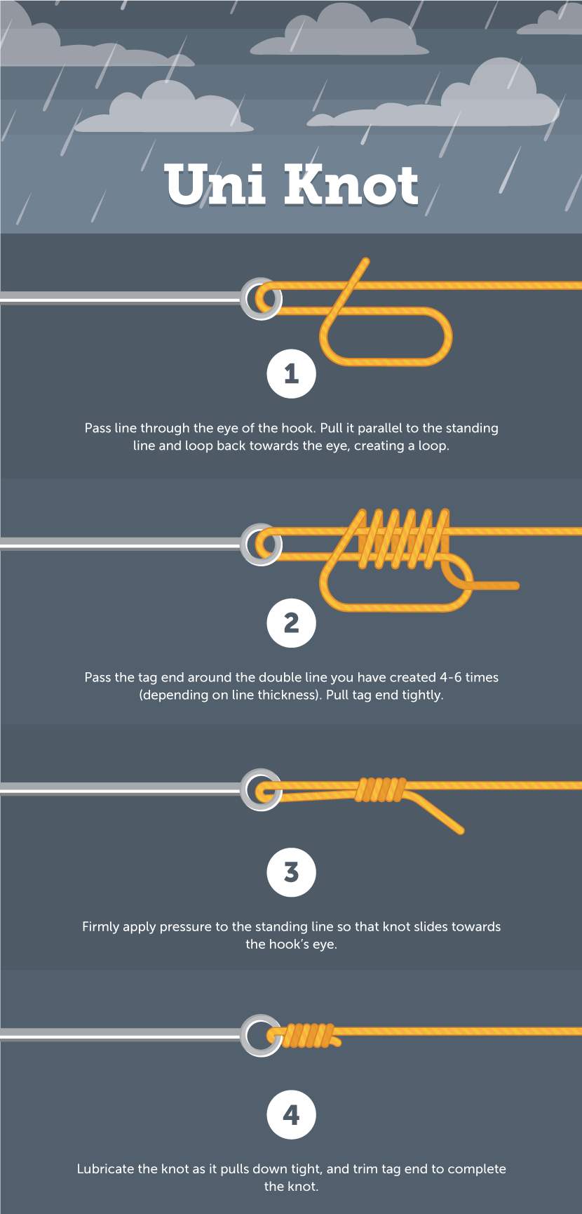 Self-tightening knots for clothesline, for bracelet, for fishing line, for spool