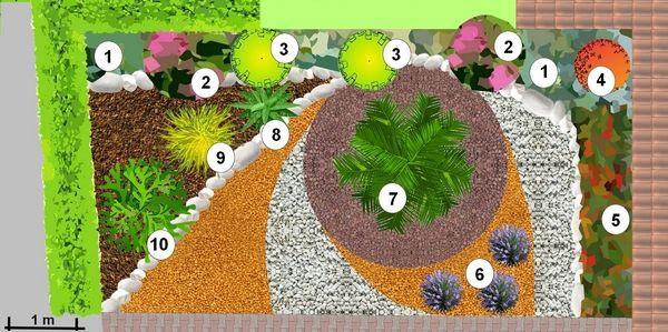 jardin avec cailloux jardin min ral cr er un jardin de gravier plans pour projets de. Black Bedroom Furniture Sets. Home Design Ideas