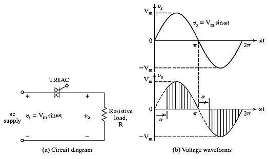classification of converters