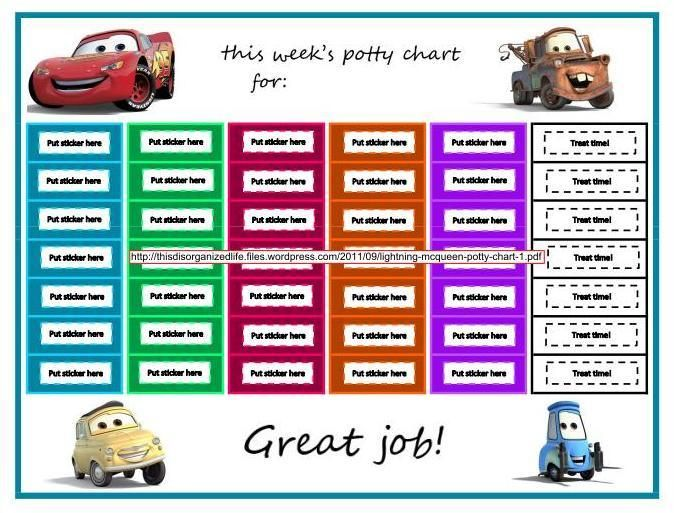 Potty training chart cars theme free printable kidz