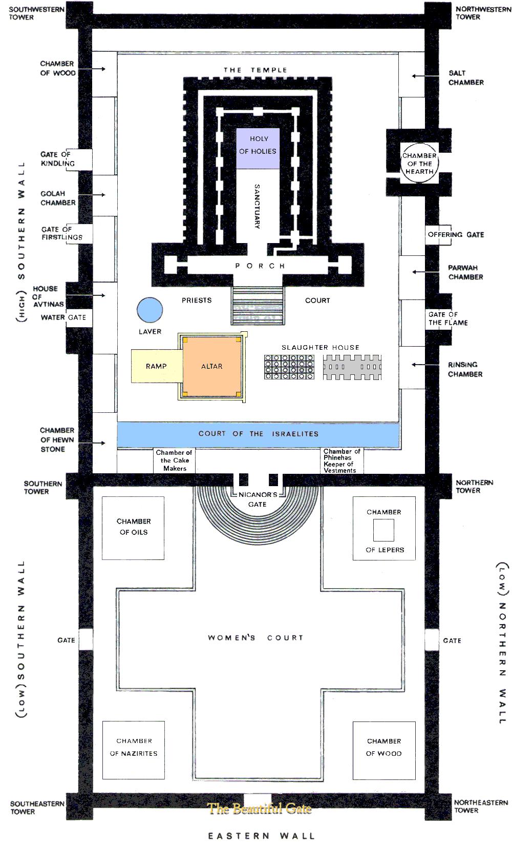 Layout Of The Jewish Temple Jewish Temple Temple In Jerusalem Temple