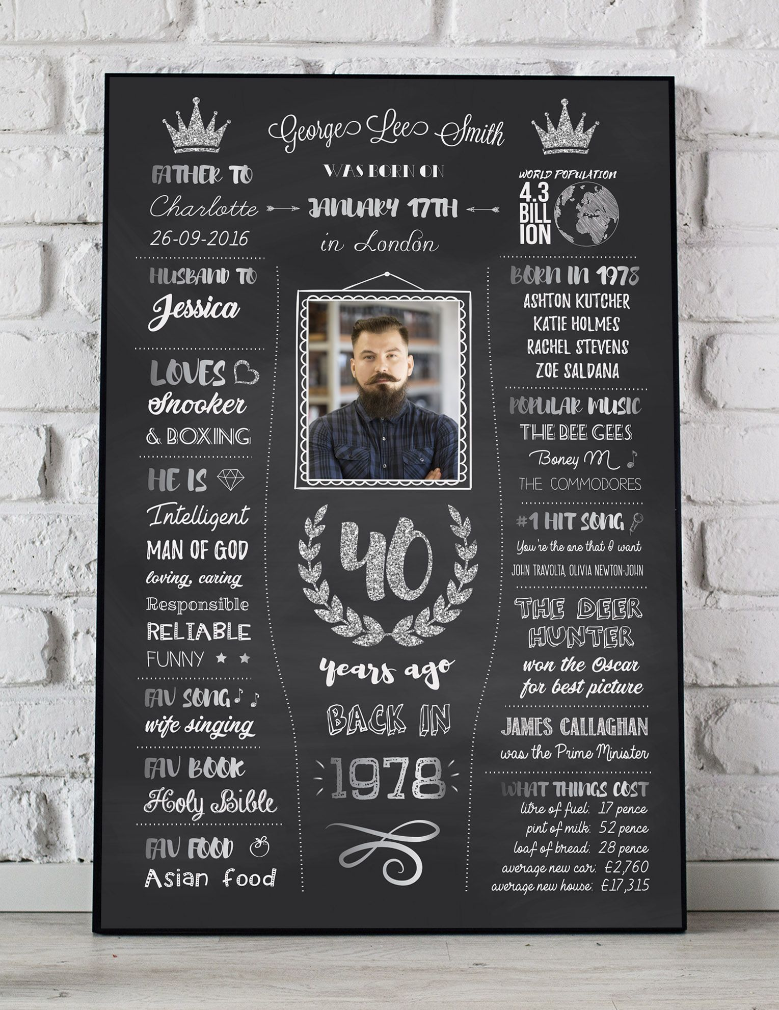 40th Birthday Chalkboard Poster UK Gift Ideas Man Or Woman Photo Back In 1978 United Kingdom DIGITAL