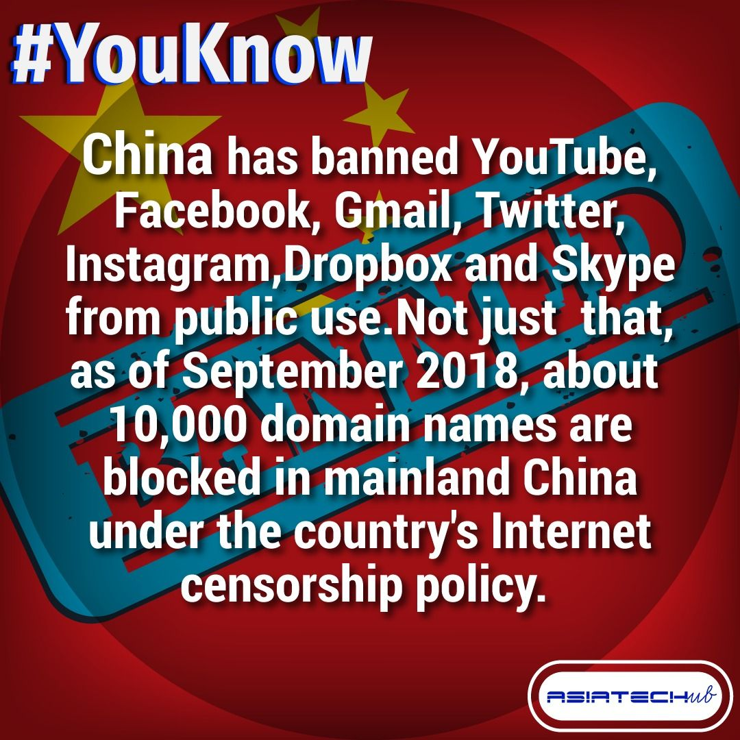 Did YouKnow that China has banned almost all social media