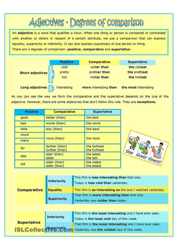 Comparatives And Superlatives Degrees Of Comparison English Grammar English Adjectives