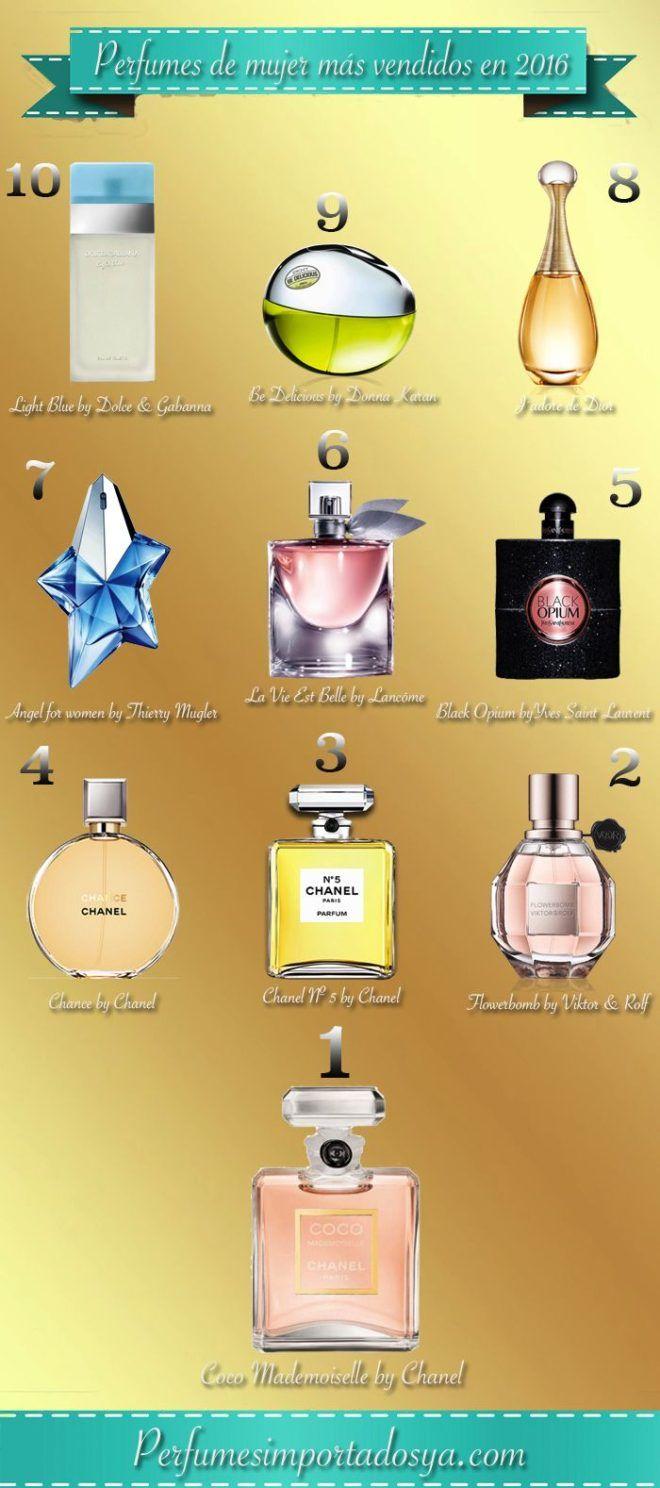 perfume de mujer más vendidos en 2016