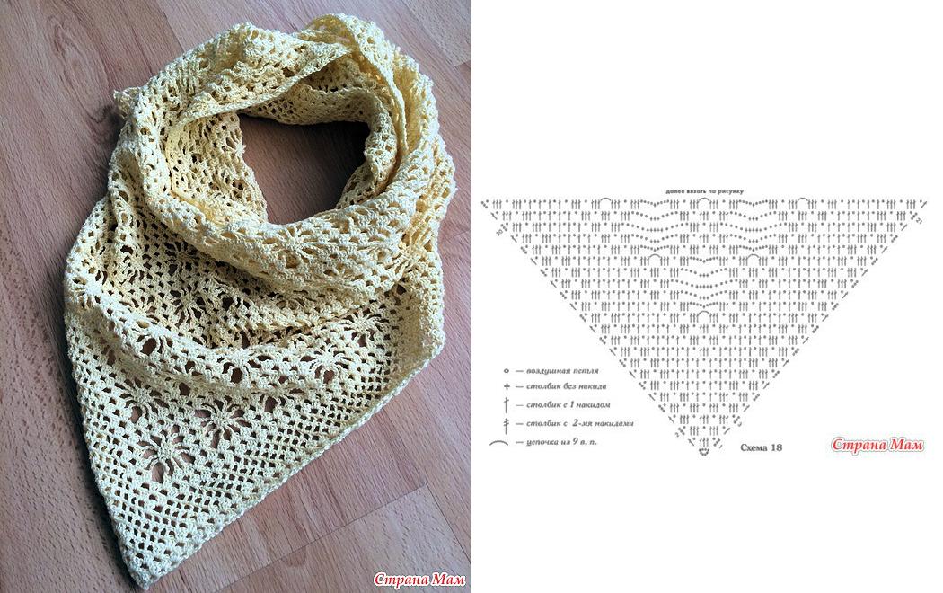 Crochet Baktus Scarf In 2018