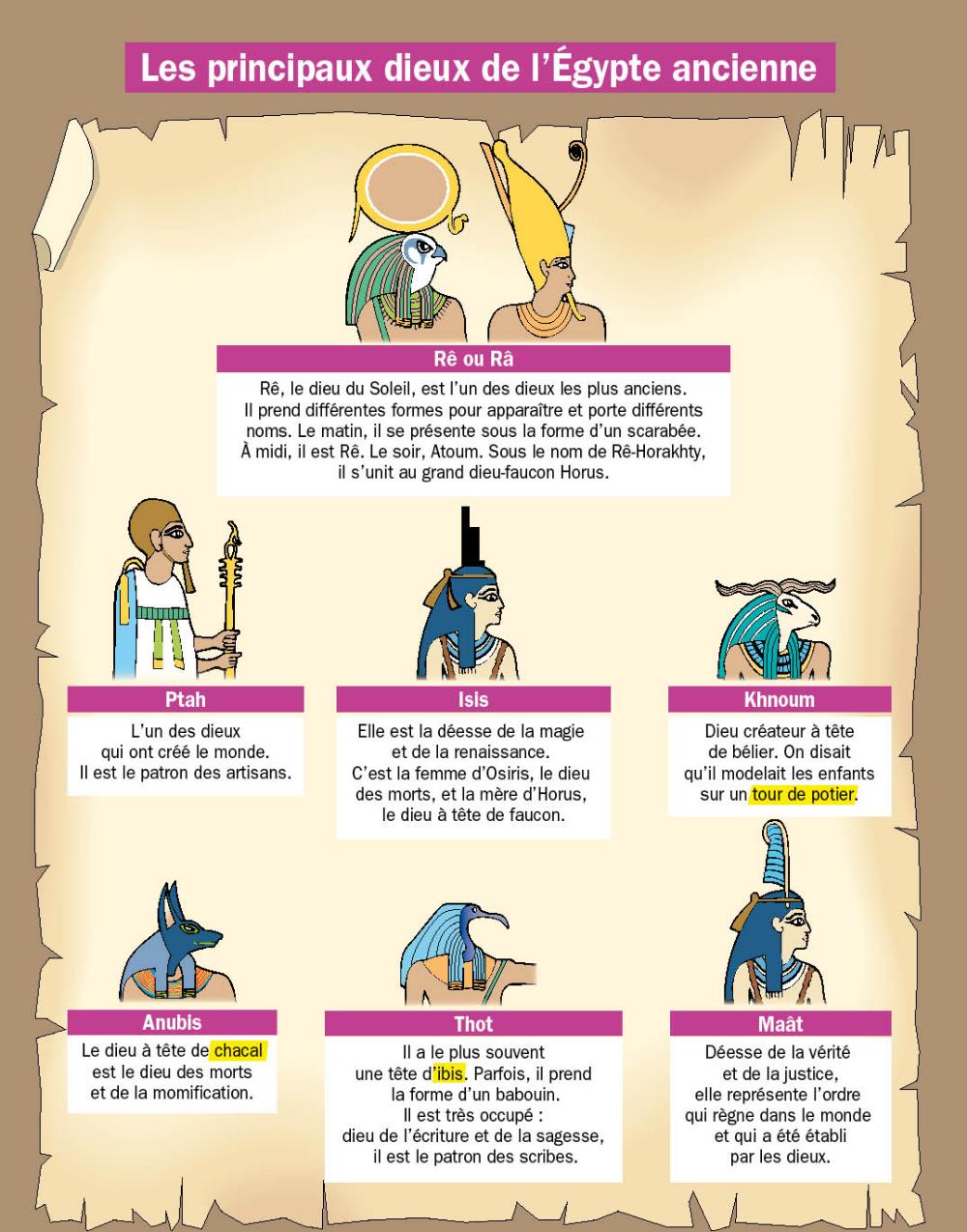Les Principaux Dieux De L Egypte Ancienne Mon Quotidien Le Seul Journal D Actualite Pour Les Enfants Egypte Ancienne Pour Les Enfants Egypte Ancienne Egypte