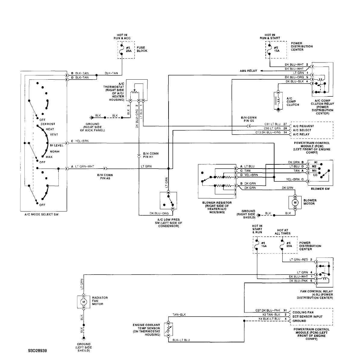 a c heater system manual 1993 jeep cherokee xj jeep rh pinterest com Off-Road Jeep XJ Jeep CJ