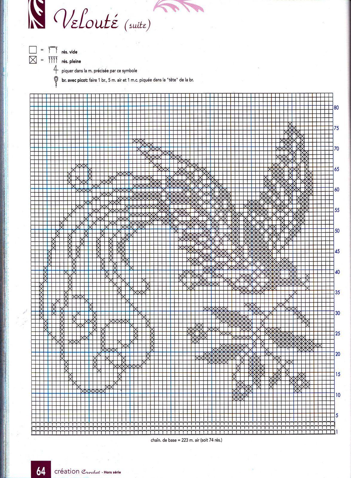 Aaiyovms | Crochet filet | Pinterest | Croché, Bordado y Crochet ...