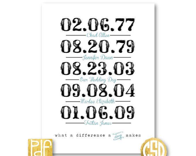 PDF (alleen afdrukbare versie) voor wat een verschil een dag maakt afdrukken