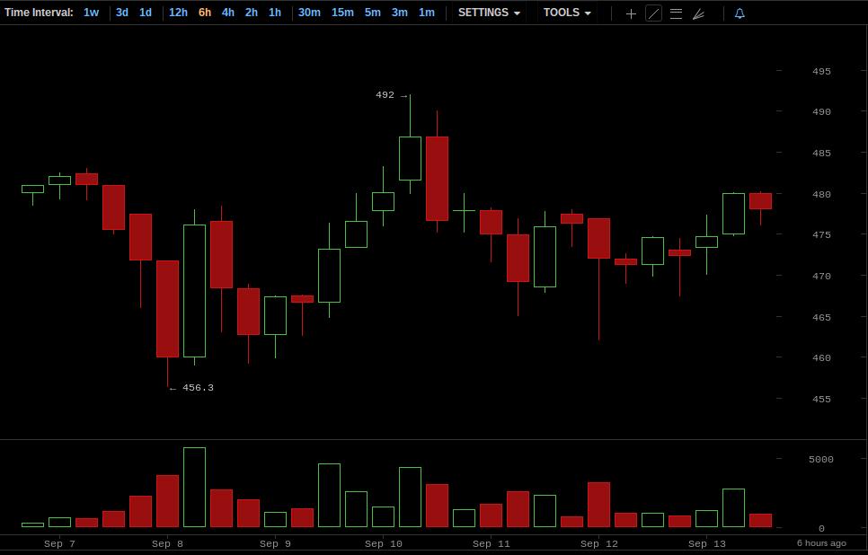 september 2014 bitcoin