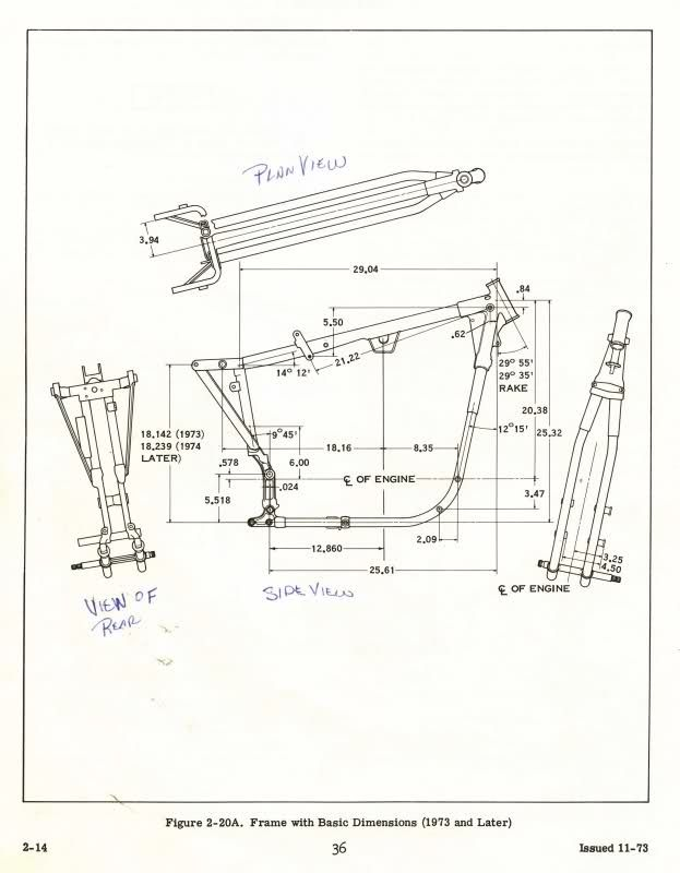 Harley Softail Frame Diagram 0 10 Volt Dimming Wiring Schematic Simple Wirings Swingarm Mounted Sportster Engine Dimensions The