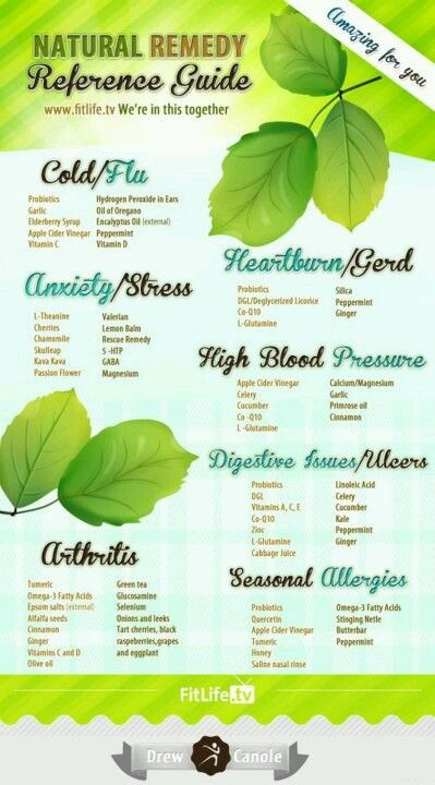 Natural remedies. #naturalcures