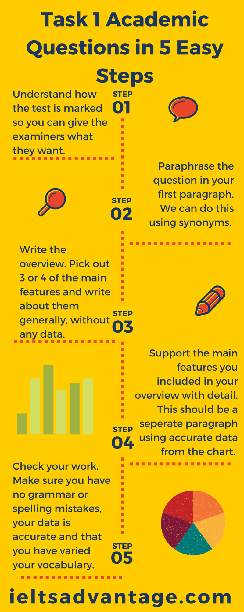 Ielts Academic Writing Task  Infogram  Ielts Preparation And  Ielts Academic Writing Task  Infogram