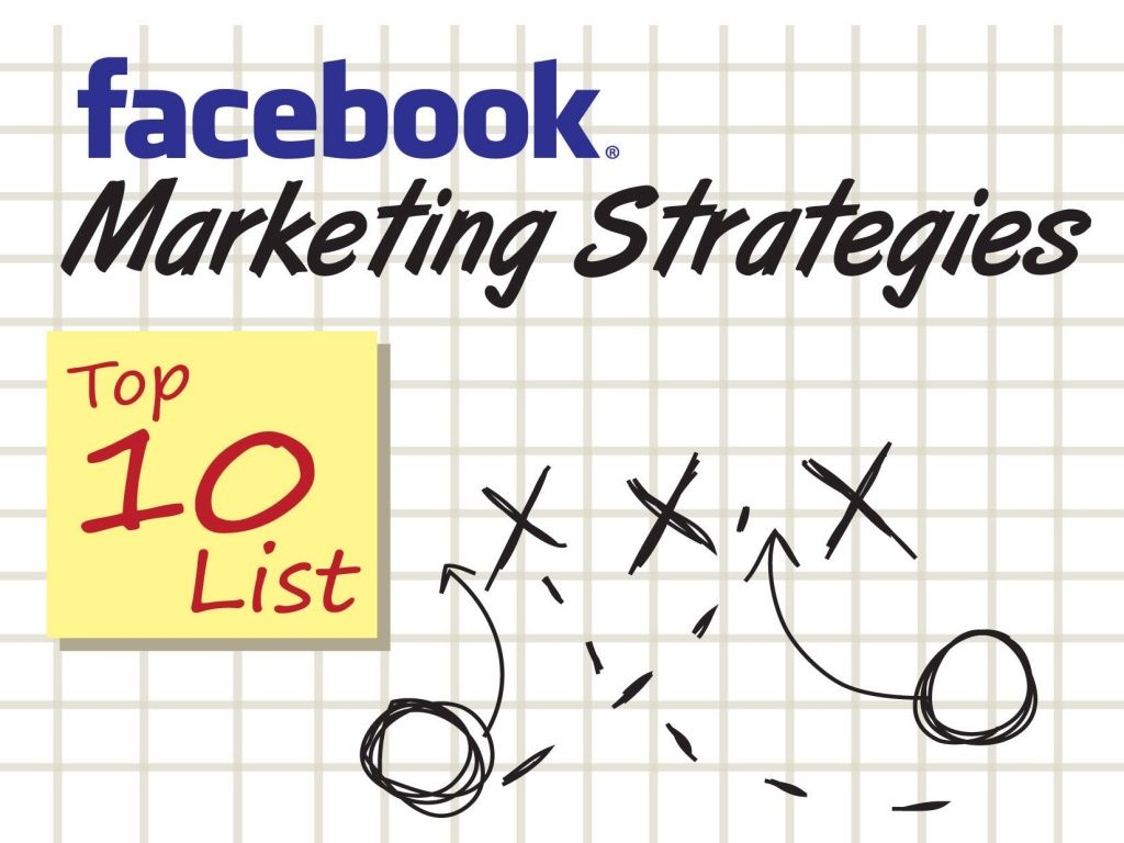 Facebook Marketing Strategies Top 10 List by Lawrence