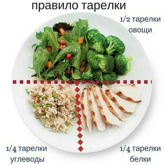 c46ba0d5f2e4 Питание Healthy Recipes, Nutrition, Health Fitness, Diets, Savory Snacks,  Healthy Eating