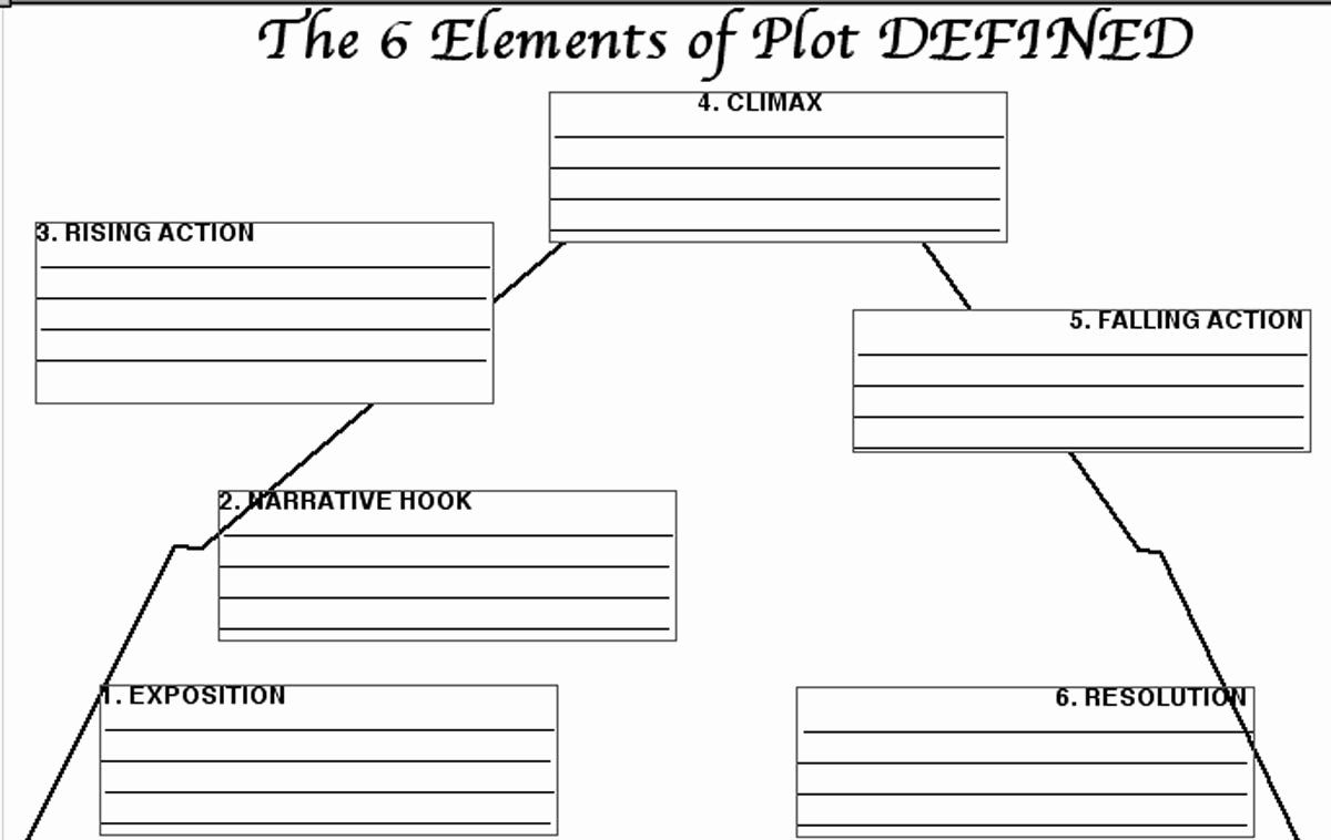 Blank Plot Diagram Best Of Blank Plot Diagram in 2020 ...