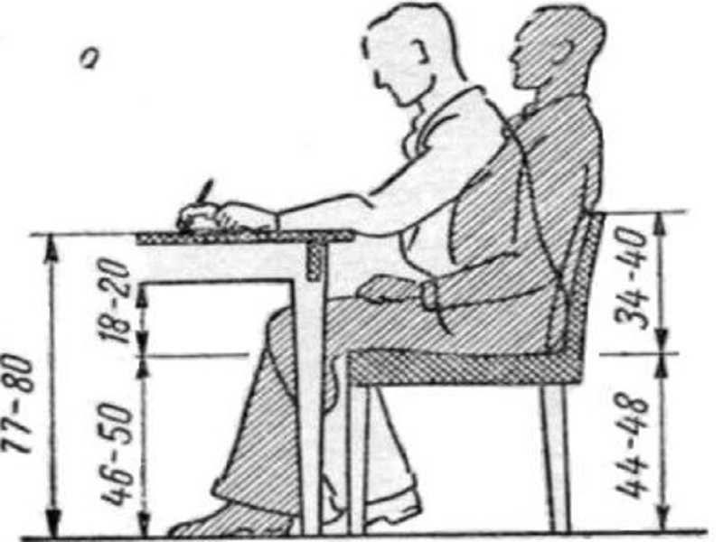 Почему ему удобно за письменным столом?   Стол, Письменный ...