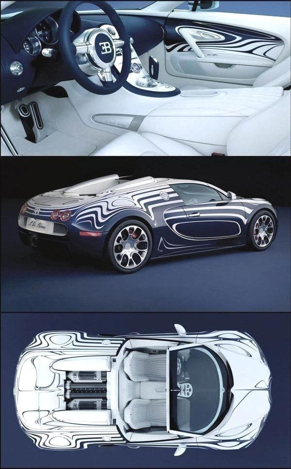 #Expensive #World  Most Expensive Car in the World : Bugatti Veyron - Pondly #bugattiveyron