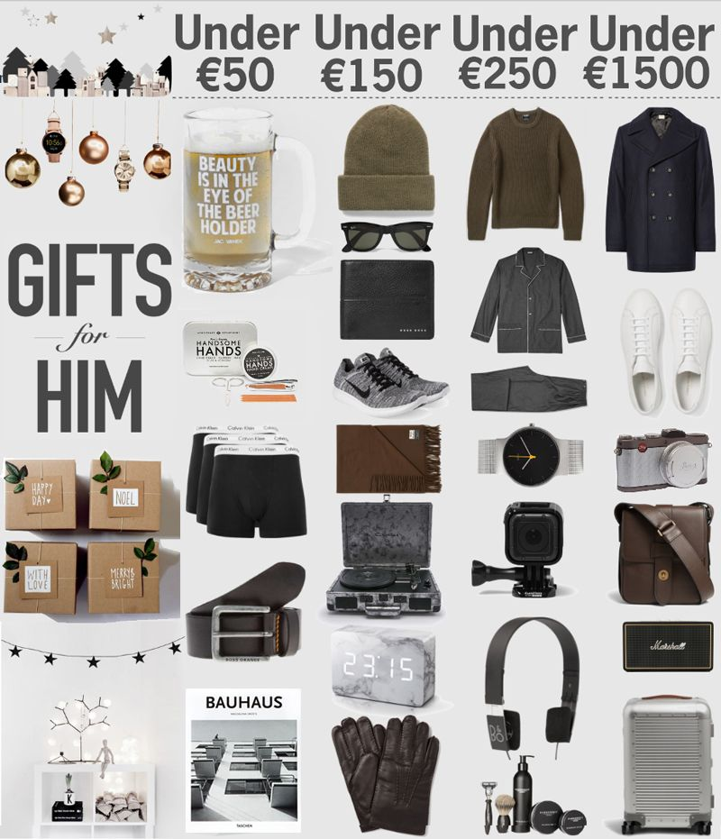 What Men Want For Christmas Best Gifts Him
