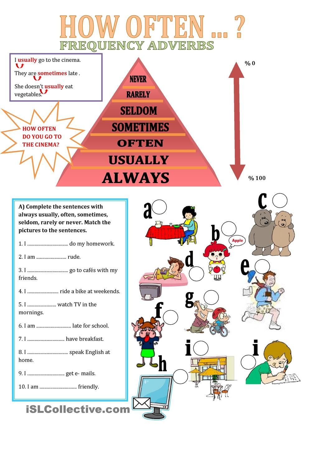 frequency adverbs adverbs pinterest adverbs english