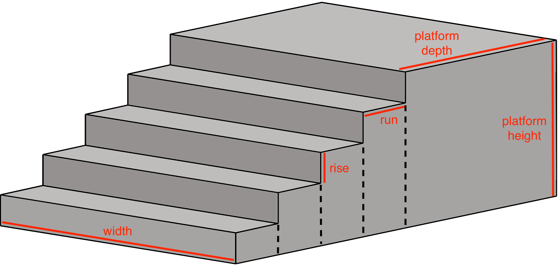Concrete Steps Calculator Estimate Yards Needed For Concrete Stairs Concrete Steps Concrete Calculator Concrete Stairs