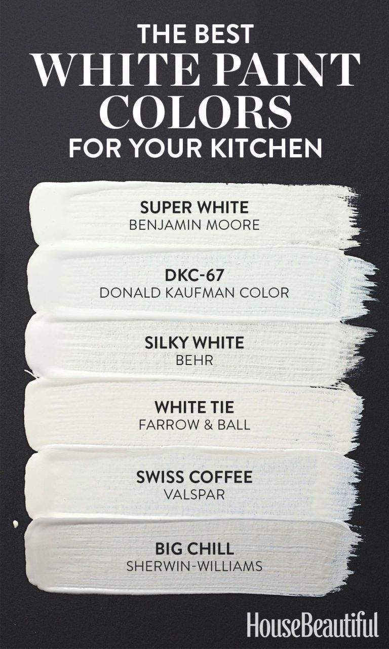 Because Not Everyone Knows The Difference Between Windsor And Ladderback White Wall Paint