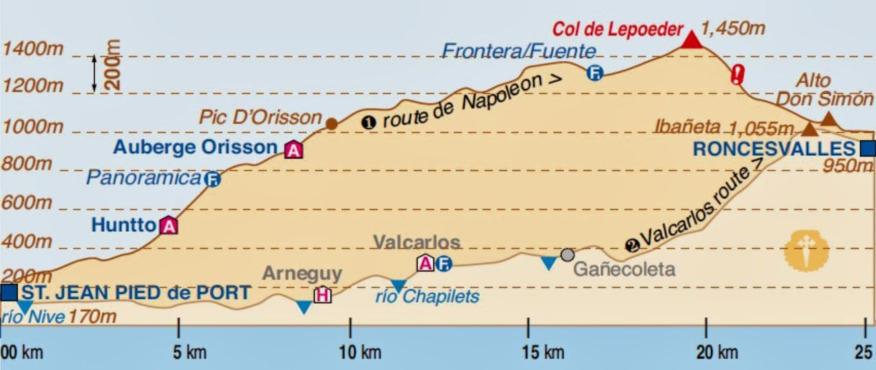 Elevation Map Of Spain.Stage 1 Elevation Map From St Jean Pied De Port To Roncevalles Two