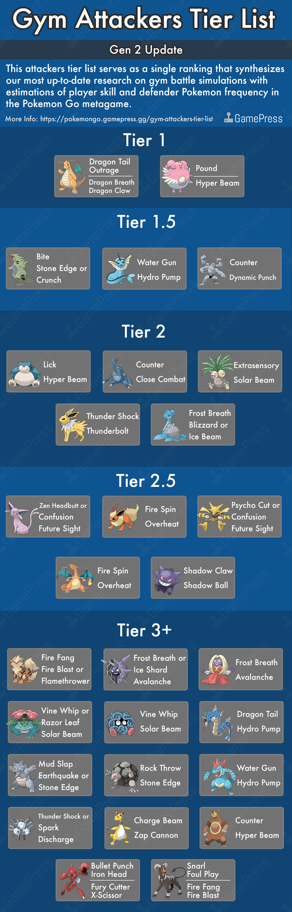 Gym Attackers Tier List | Pokemon Go | Pokemon, Pokemon
