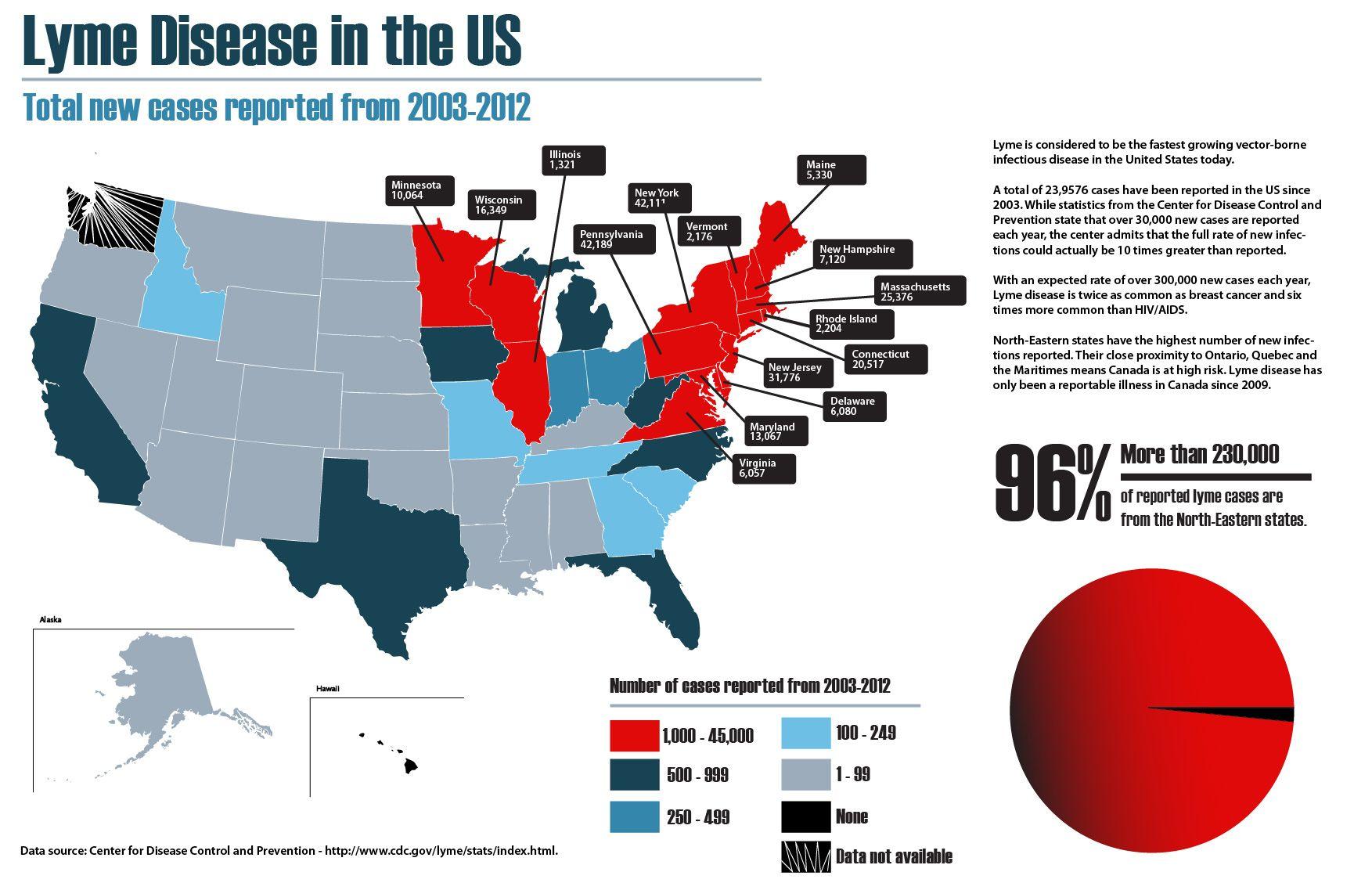 Lyme Disease Map 2014 Lyme Disease On The National Agenda Lyme
