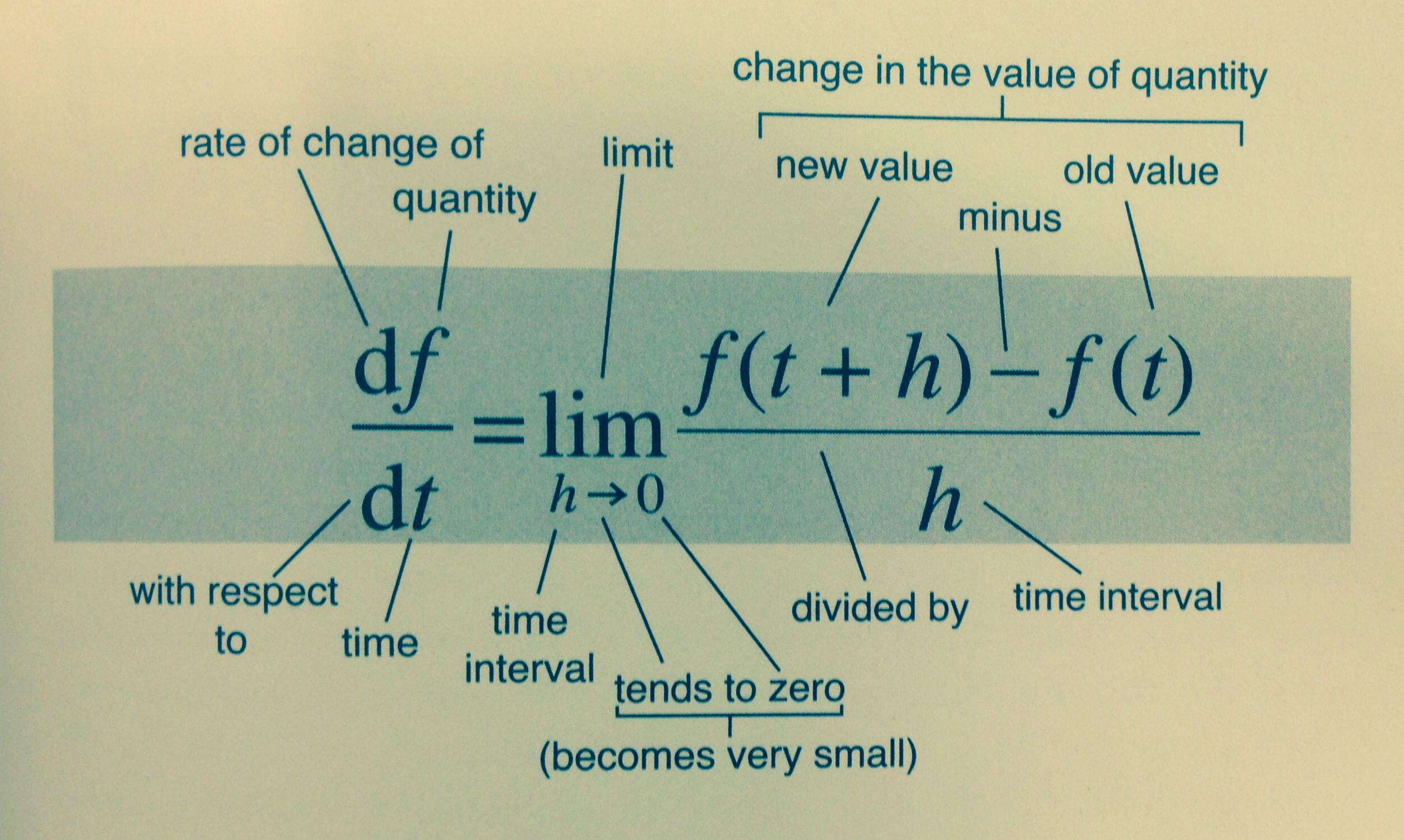 COMMON MATH FORMULAS - Miami Dade College