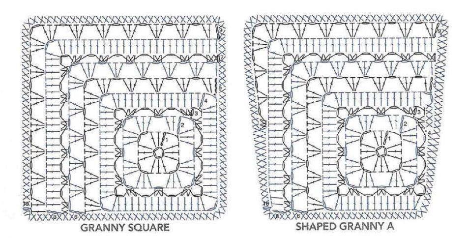 Patrón falda grannys 2 | CROCHET SQUARE MOTIF | Pinterest | Crochet ...