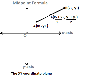 Let The Coordinates Of One Point A Be X1 Y1 And Of Another Point B Be X2 Y2 Let Poi Midpoint Formula Coordinate Geometry Formulas Geometry Formulas