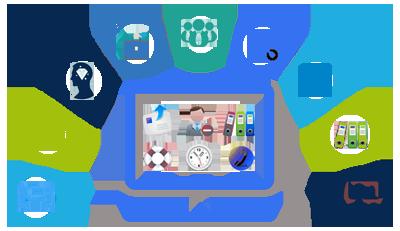 #Software for #School Management System