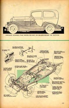 Image result for soapbox car blueprints plans soap box pinterest image result for soapbox car blueprints plans malvernweather Image collections
