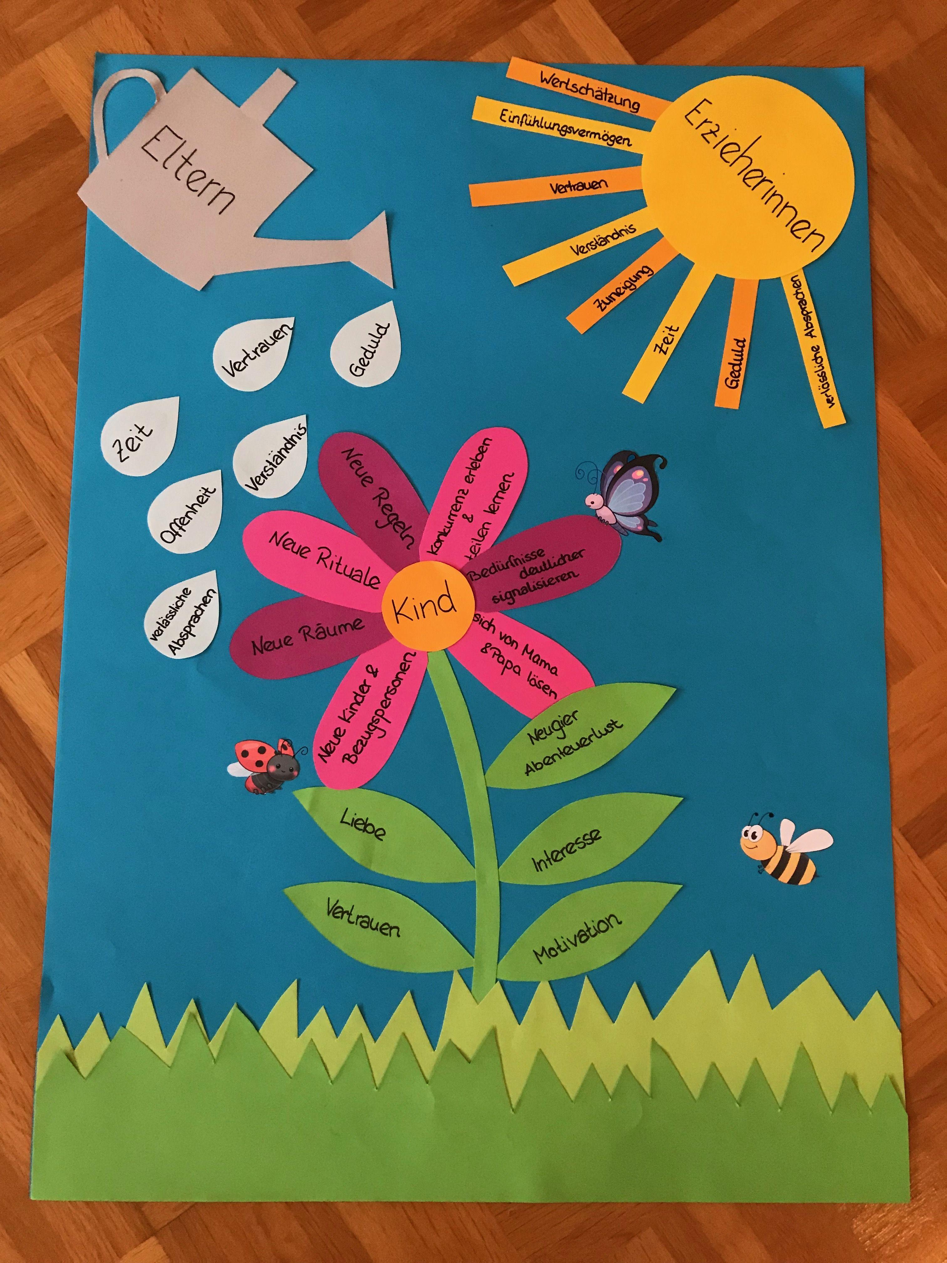 Bezaubernd Kindergarten Ideen Sammlung Von Eingewöhnung Kinder Basteln Ideen, Kreative Für Kinder,